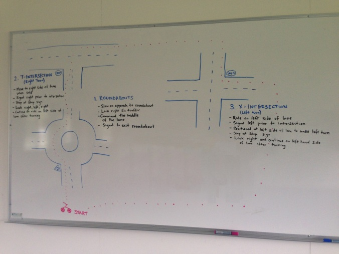 Revising the key points of three different intersections on the whiteboard